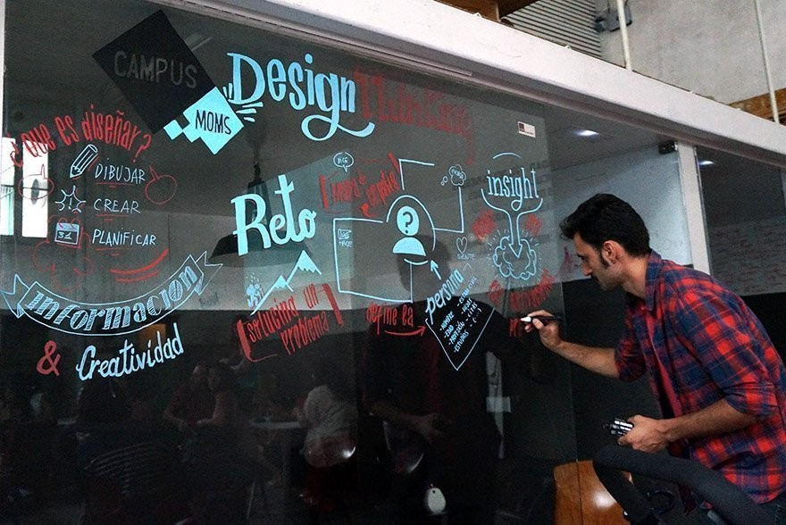 Toni_Design Thinking