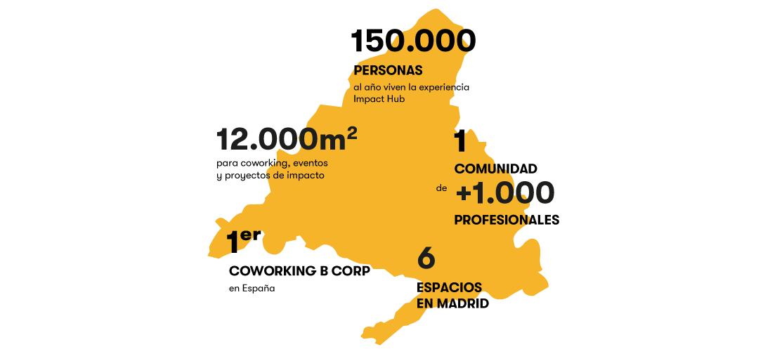 Pioneros del coworking en España